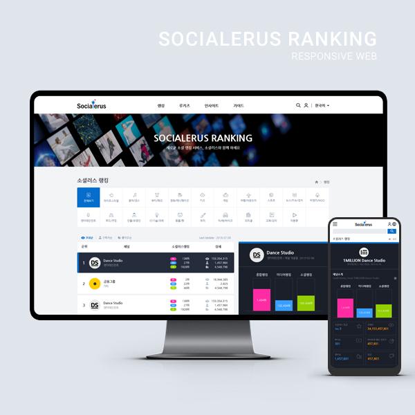 웹사이트 | 소셜러스 | 라우드소싱 포트폴리오